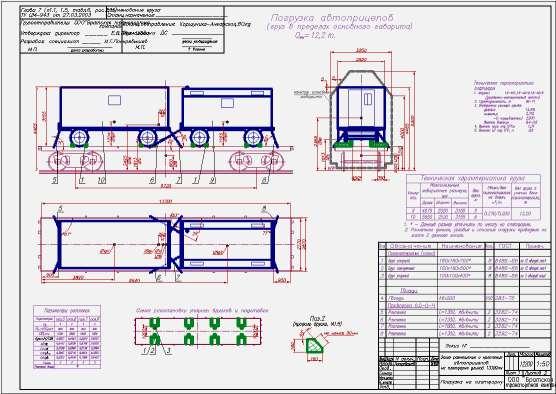 Схема погрузки 2- х автоприцепов на универсальной платформе