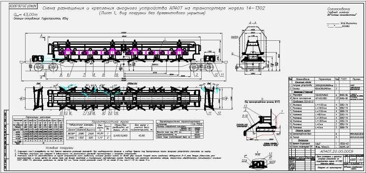 Схема погрузки погрузчика на на 4-осном транспортере